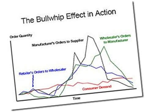 Cause and Effect Essay - Causes of School Violence Bartleby